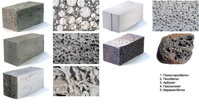 Какие бывают виды бетонов?